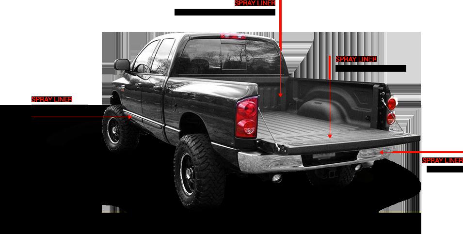 Truck Bed Spray Liner